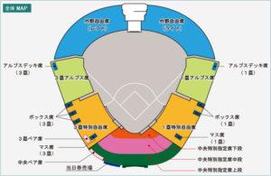 甲子園高校野球チケット夏